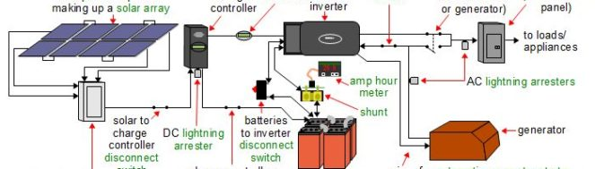 Solar Electrical Diagram