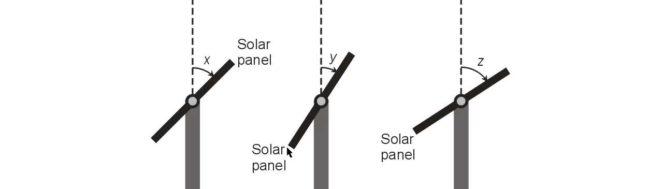 Solar Power Angle