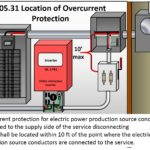 Solar Electric Components - Part 4 - Overcurrent Protection (OCP)